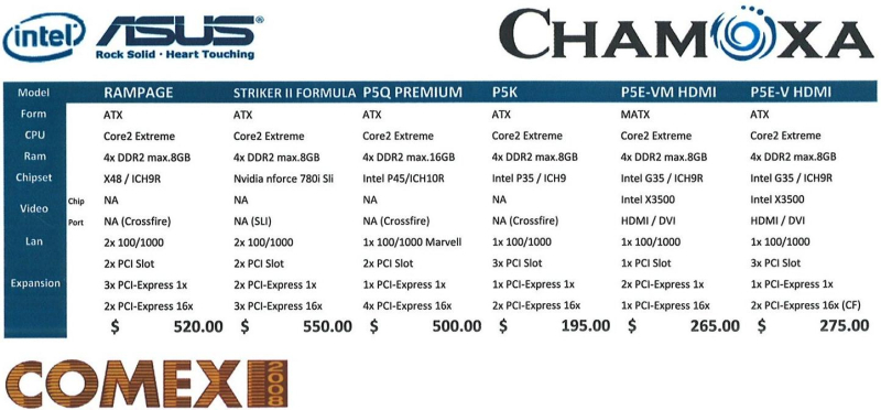 Comex 2008 price list image brochure of Chamoxa Intel Asus Motherboard CPU 3