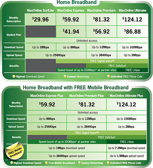 Comex 2008 price list image brochure of Starhub Broadband