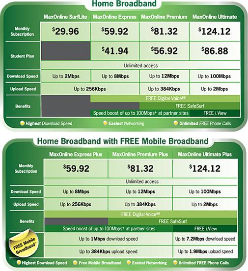 Comex 2008 price list image brochure of Starhub Broadband