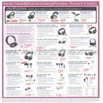 Headphones Earphones Aurvana Headset EP