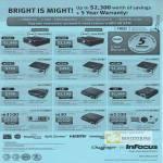 Projectors In1501 In1503 In2102 In2104 In2106 X17 X30 Xs1 In3100 In30 In5100
