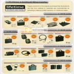 Mouse Case Hub CoolPad Cable Lock Radius Wood Headphone