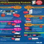 Networking Router RT N16 N13U N12 N10 ADSL Modem DSL N13 N11 WL 330gE USB Switches