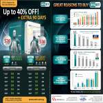 Eset NOD32 Antivirus 4 Smart Security VB100 Reasons