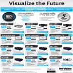 Projectors IN1100 IN1500 IN2100 IN3900 IN5100 Thin Displays INF4201 INF5501 INF6501