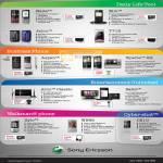 Ericsson Naite Elm Jalou T715 Aspen Xperia X2 Aino Classic Satio Walkman Zylo W995 C510