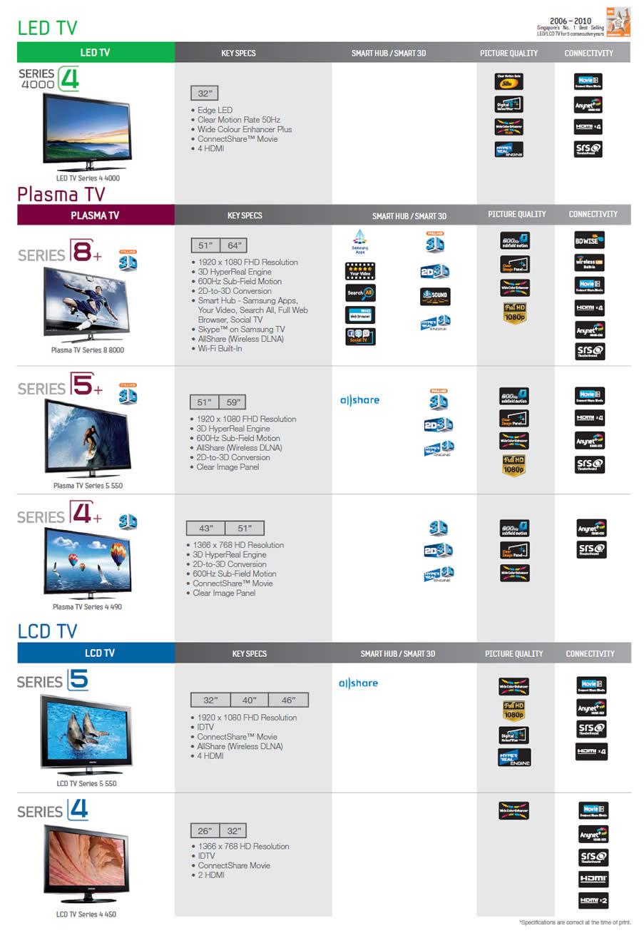 COMEX 2011 price list image brochure of Samsung TV LED Series 4000 Plasma 8 5 LCD 5 4