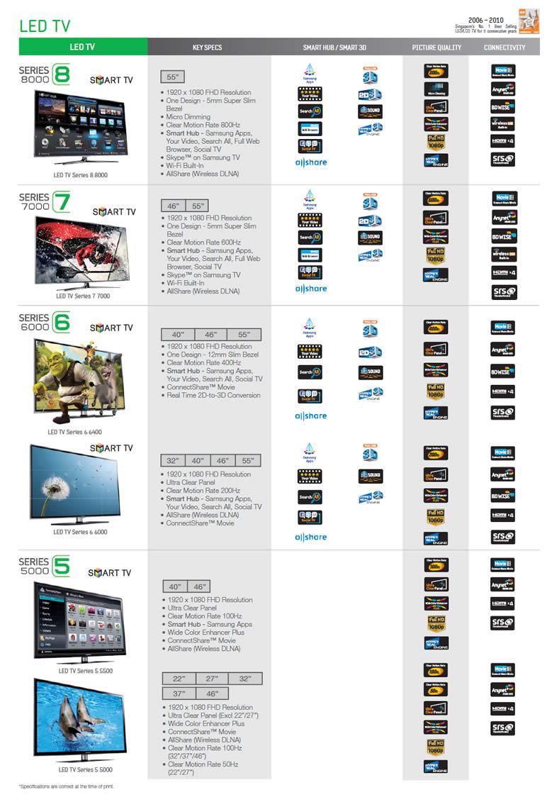 COMEX 2011 price list image brochure of Samsung TV Series 8000 7000 6000 5000 5500