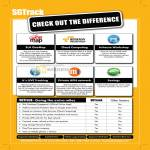 SGTrack Differences SLA OneMap M1 APN Network Amazon Cloud Computing