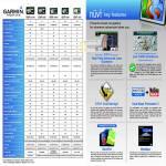 GPS Comparison Tablet 2575R 2565 3790V 2465 1350 TMC ERP NavTeq Maps Malsing RichPOI WebMap