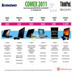 Lenovo Notebooks IdeaPad G470 Y460 V470 ThinkPad SL410 Desktop PC ThinkCentre A70Z IdeaCentre B310