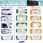 Smart TV Comic Strip Oneness Design Search All Social TV