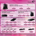 External Storage Media Player GoFlex Home NAS FreeAgent TV Desk USB3 Expansion Upgrade Cable Desk Desktop Adapter