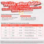 Blackberry Prepaid Service Value Surfer Pack Super