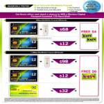 MaxMobile Prepaid Broadband SIM Bundle