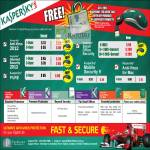 TechLane Kaspersky Anti-Virus 2012 Internet Security Pure Small Office Security Mobile Security Apple Mac Comparison Chart