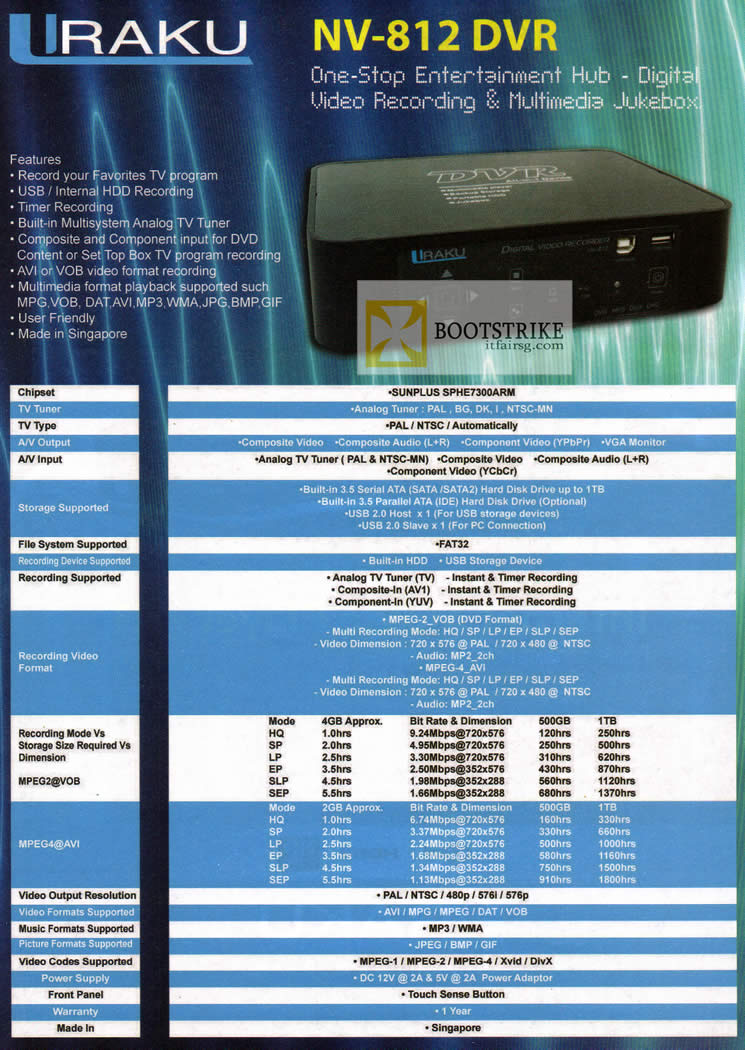 COMEX 2012 price list image brochure of UKC Electronics Uraku NV-812 DVR Specifications