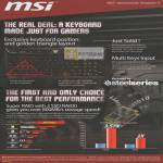 MSI Notebooks Keyboard Features, RAID 2 SSD Features