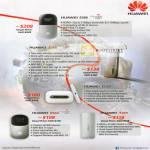 Huawei USB 3G Dongle HSPA HSUPA E586, E55, E5331, E560, E369