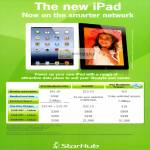 Apple IPad Plans