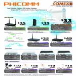 Phicomm Networking Wireless Routers, Repeater, Switches, USB Adapters