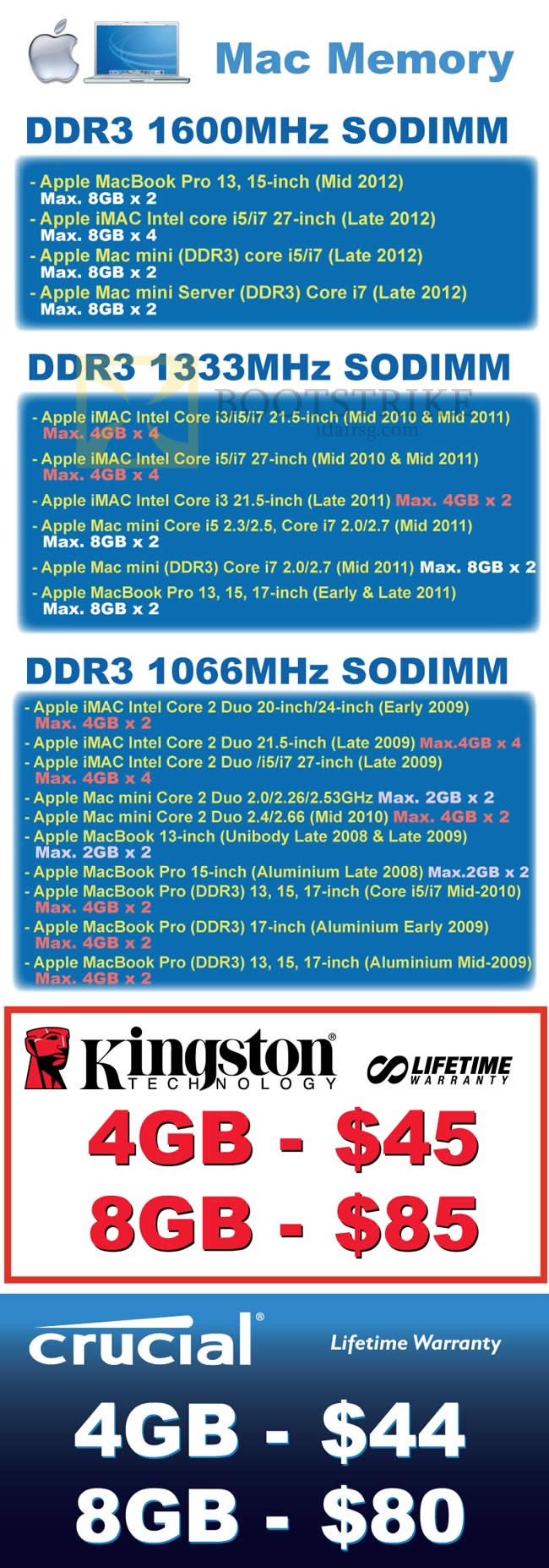 COMEX 2013 price list image brochure of Convergent Mac Memory Apple Macbook, IMac, Kingston, Crucial