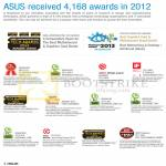About 4160 Awards