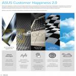 About Customer Happiness