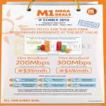 Broadband Fibre 200mbps, 300Mbps