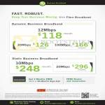 Business Broadband Dynamic 12Mbps, Static 10Mbps