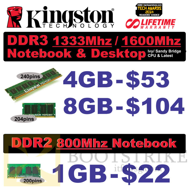 COMEX 2014 price list image brochure of Convergent Kingston Memory RAM DDR3, DDR2
