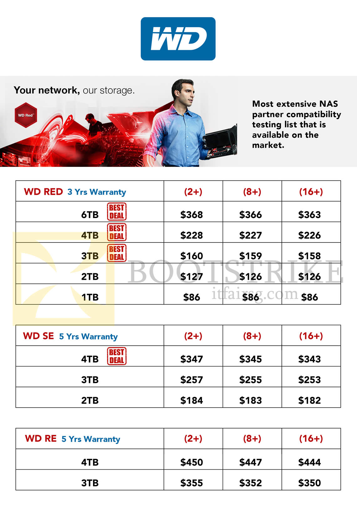 COMEX 2014 price list image brochure of Memory World NAS WD HDD Red, SE, RE 1TB, 2TB, 3TB, 4TB, 5TB, 6TB