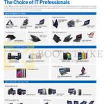 Choice Of IT Professionals, Notebooks, Tablets, Mobile Phones, Desktop PCs, AIOs