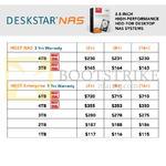 HGST Deskstar NAS Enterprise 1TB, 2TB, 3TB, 4TB, 5TB, 6TB