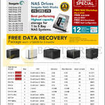 Synology NAS, NAS Drives, DiskStation DS2413 1813 1513 412 414 415 713 Plus DS214