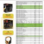 Headphones, Headset, Keyboard, Mousepad, Mouse, Controller, Siberia Elite, 9H, 7H Fnatic (Cybermind, GamePro, Newstead)