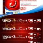 Maximum Security Free Upgrade To 2015 Version