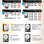 Inter HDD Bazaar WD Green, Red, Black, Deskstar NAS, Ultrastar, Mobile Travelstar, NAS Desktop Drive Kit, Ultrastar 7K4000, Ultrastar He6, He8