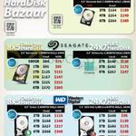 Internal HardDisk HGST, Seagate, Western Digital, 1TB, 2TB, 3TB, 4TB, 6TB