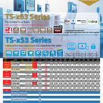 QNAP NAS TS X53, TS X63, TS-253PRO, TS-453PRO, 453mini, TVS 463, 471, 563, TS-653PRO, TVS-663,671, TS-853PRO, TVS 863, 863 Plus