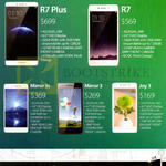 Oppo Mobile Phones R7 Plus, R7, Mirror 5s, Mirror 3, Joy 3