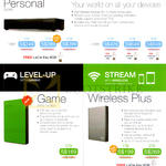 Cloud External Storage Solutions Personal Cloud, Game Drive For Xbox, Wireless Plus, 1TB, 2TB, 3TB,4TB, 5TB, 6TB, 8TB