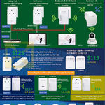 Networking HomePlugs, Wireless Extender Starter Kit, PL1800EP, PL500EW, WRE750E, PL1800EP, PL1800E, PL1800EP, PL500EW