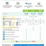 Business Microsoft Office 365 Business, Business Premium, Business Essentials