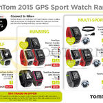 GPS Sport Watch Range Golfer, Runner, Runner Cardio, Multi-Sport Cardio