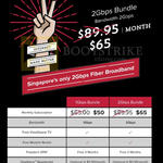 Fibre Broadband 2Gbps 65.00 Bundle, 1Gbps 50.00