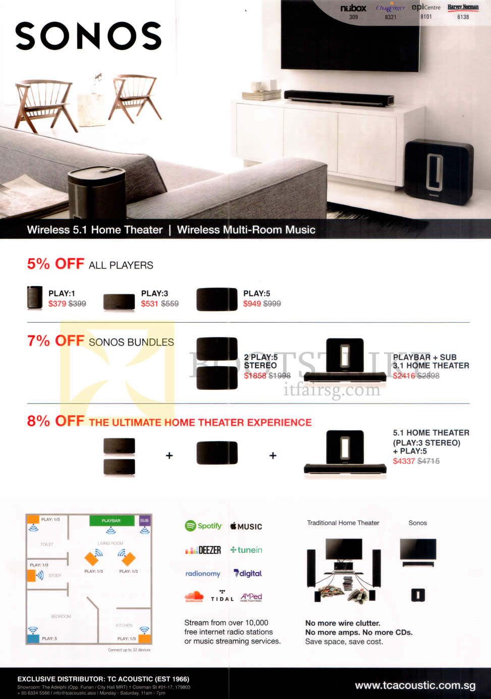 klipsch sonos home theater systems play 1 3 5 2 play 5 stereo 5 1 home theater play 3 stereo. Black Bedroom Furniture Sets. Home Design Ideas