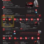 Desktop PCs ROG DT GT51, DT G20CB, DT G11CB Series