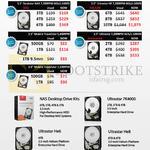 Internal HDD HGST Deskstar 3TB 4TB 6TB 500GB 1TB, Ultrastar, Mobile Travelstar