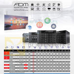Ace Peripherals NAS Asustor Data Master AS-1002T, 3102T, 5002, 1004T, 3104T, 204T, 5004T, 7004T, 606T, 5108T, 608T, 5110T, 7010T HDMI